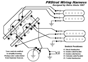 prstrat9 1 fender super switch wiring diagram wiring diagram and schematic strat super switch wiring diagrams at edmiracle.co